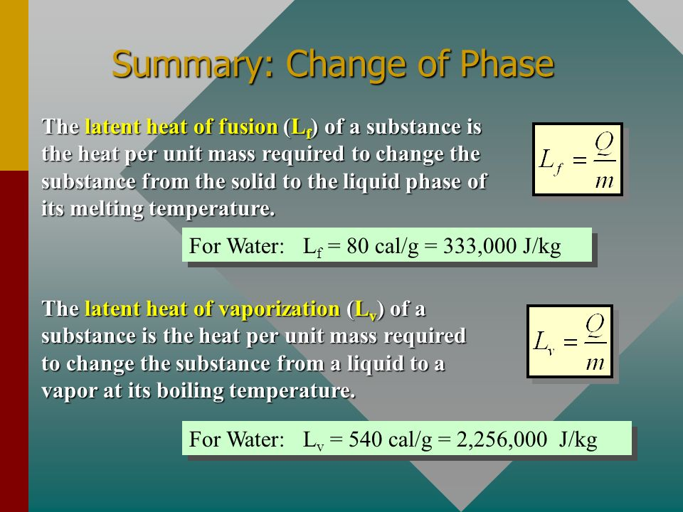 Summary of Heat Units One calorie (1 cal) is the quantity of heat required to raise the temperature of 1 g of water by 1 C 0. One kilocalorie (1 kcal)