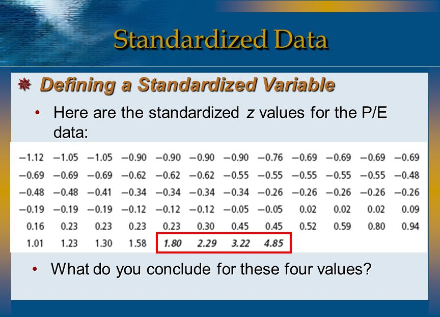 Here are the standardized z values for the P/E data:Here are the standardized z values for the P/E data: Standardized Data Defining a Standardized Var