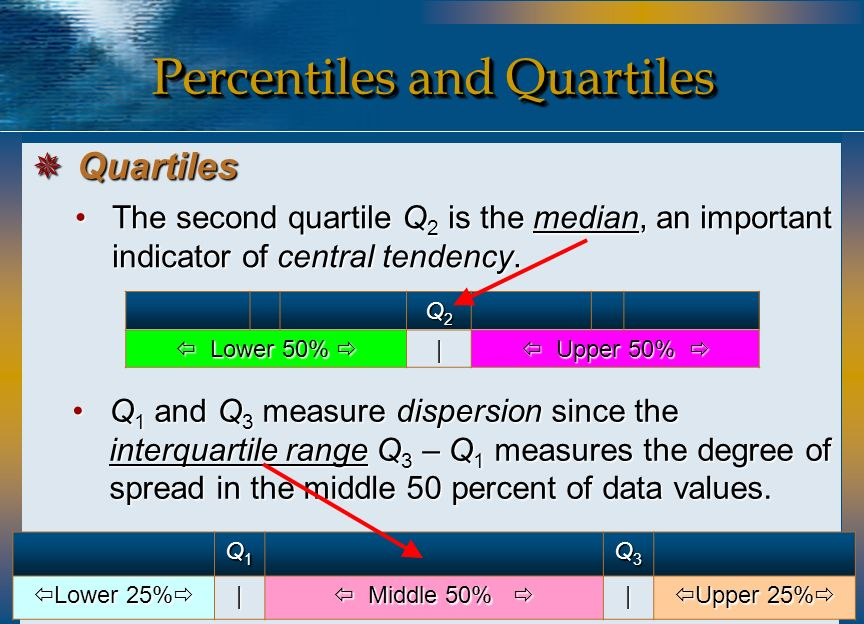 The second quartile Q 2 is the median, an important indicator of central tendency.The second quartile Q 2 is the median, an important indicator of cen