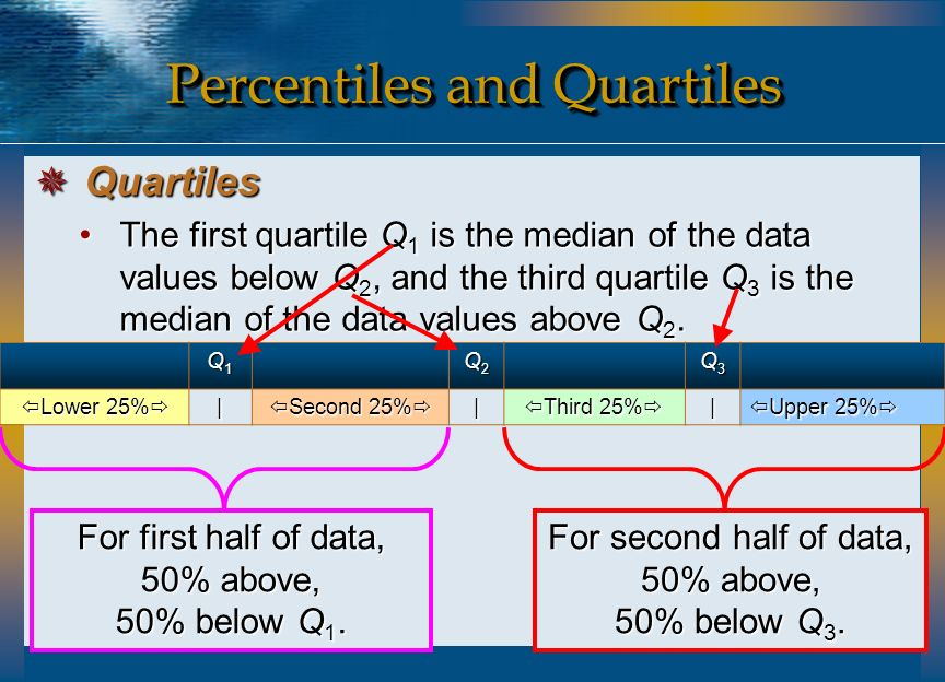 The first quartile Q 1 is the median of the data values below Q 2, and the third quartile Q 3 is the median of the data values above Q 2.The first qua