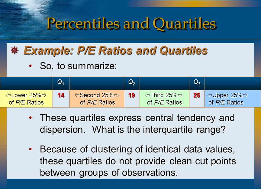 So, to summarize:So, to summarize: These quartiles express central tendency and dispersion. What is the interquartile range?These quartiles express ce