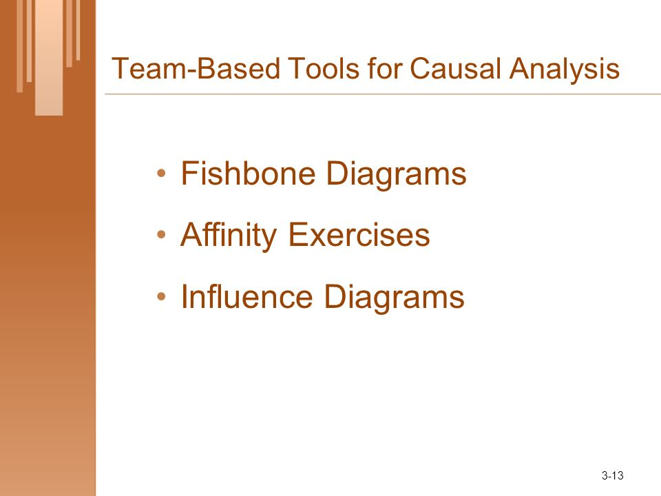 Team-Based Tools for Causal Analysis Fishbone Diagrams Affinity Exercises Influence Diagrams 3-13
