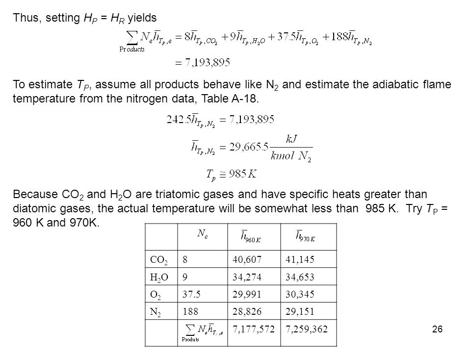 26 Thus, setting H P = H R yields To estimate T P, assume all products behave like N 2 and estimate the adiabatic flame temperature from the nitrogen