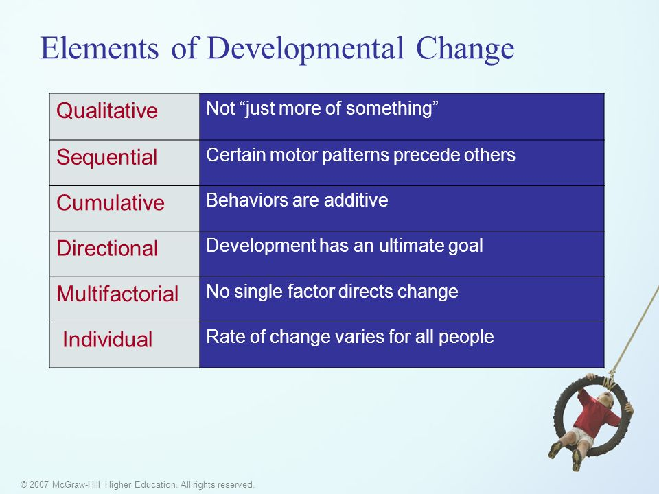 © 2007 McGraw-Hill Higher Education. All rights reserved. Elements of Developmental Change Qualitative Not just more of something Sequential Certain m