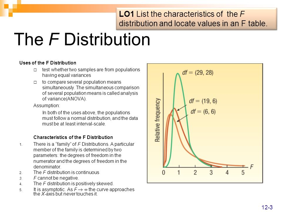 Comparing Two Population Variances The F distribution is used to test the hypothesis that the variance of one normal population equals the variance of another normal population.