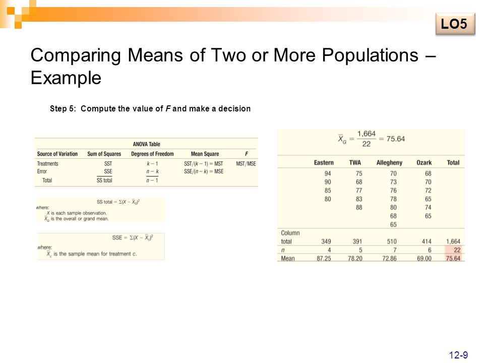 Comparing Means of Two or More Populations – Example Step 5: Compute the value of F and make a decision LO5 12-9
