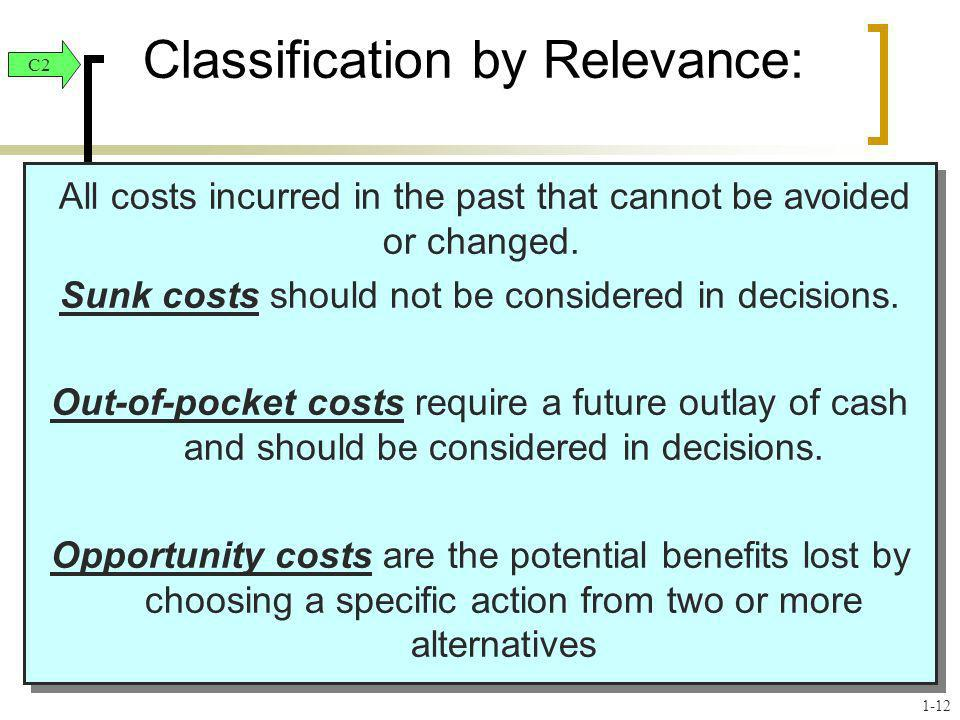 All costs incurred in the past that cannot be avoided or changed. Sunk costs should not be considered in decisions. Out-of-pocket costs require a futu