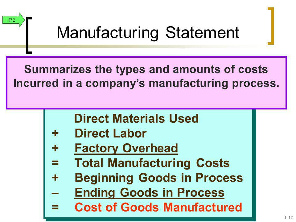 Summarizes the types and amounts of costs Incurred in a companys manufacturing process. Direct Materials Used +Direct Labor +Factory Overhead =Total M