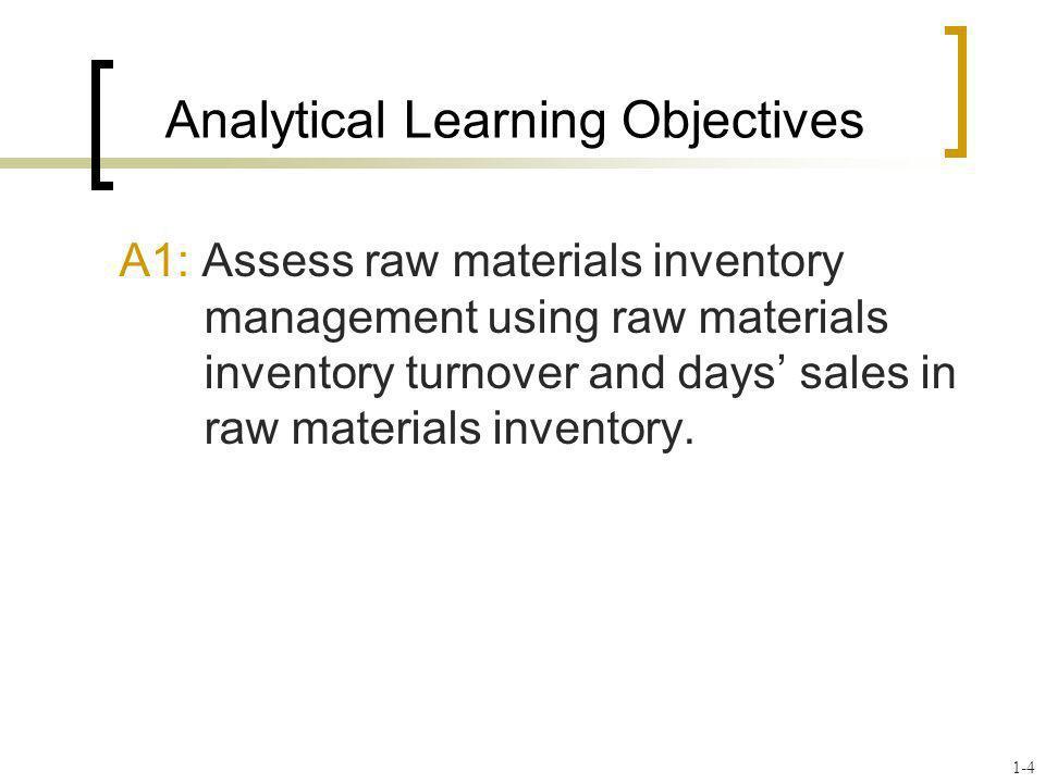 A1: Assess raw materials inventory management using raw materials inventory turnover and days sales in raw materials inventory. Analytical Learning Ob