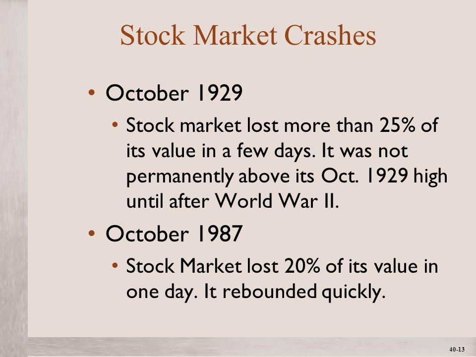 1- 13 ©2012 The McGraw-Hill Companies, All Rights ReservedMcGraw-Hill/Irwin 40-13 Stock Market Crashes October 1929 Stock market lost more than 25% of its value in a few days.