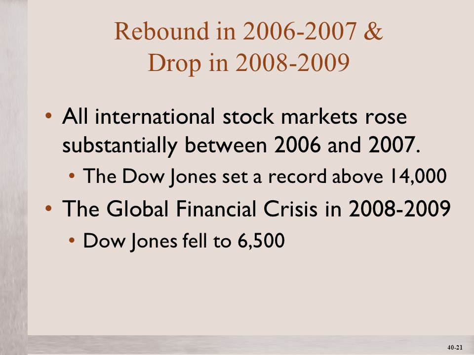 1- 21 ©2012 The McGraw-Hill Companies, All Rights ReservedMcGraw-Hill/Irwin 40-21 Rebound in 2006-2007 & Drop in 2008-2009 All international stock markets rose substantially between 2006 and 2007.