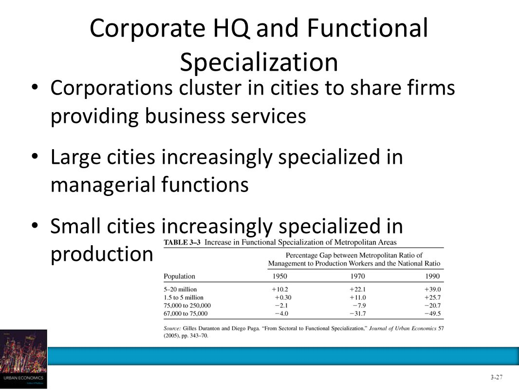 Corporate HQ and Functional Specialization Corporations cluster in cities to share firms providing business services Large cities increasingly special