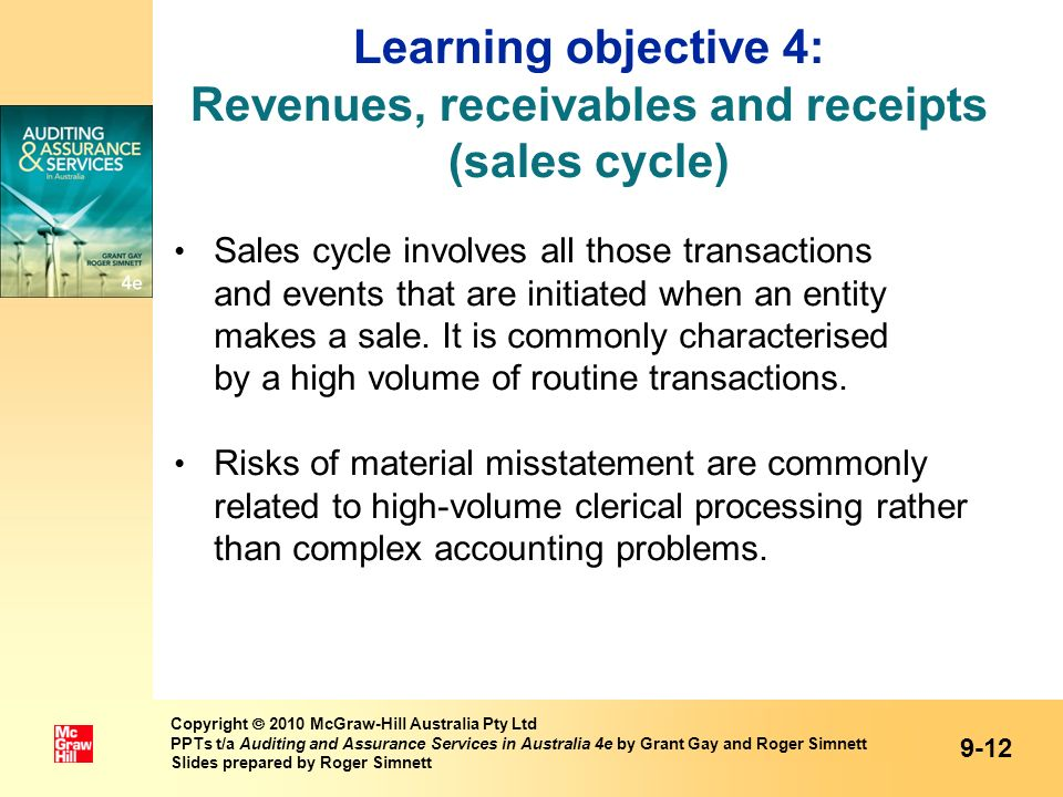 Learning objective 4: Revenues, receivables and receipts (sales cycle) Sales cycle involves all those transactions and events that are initiated when