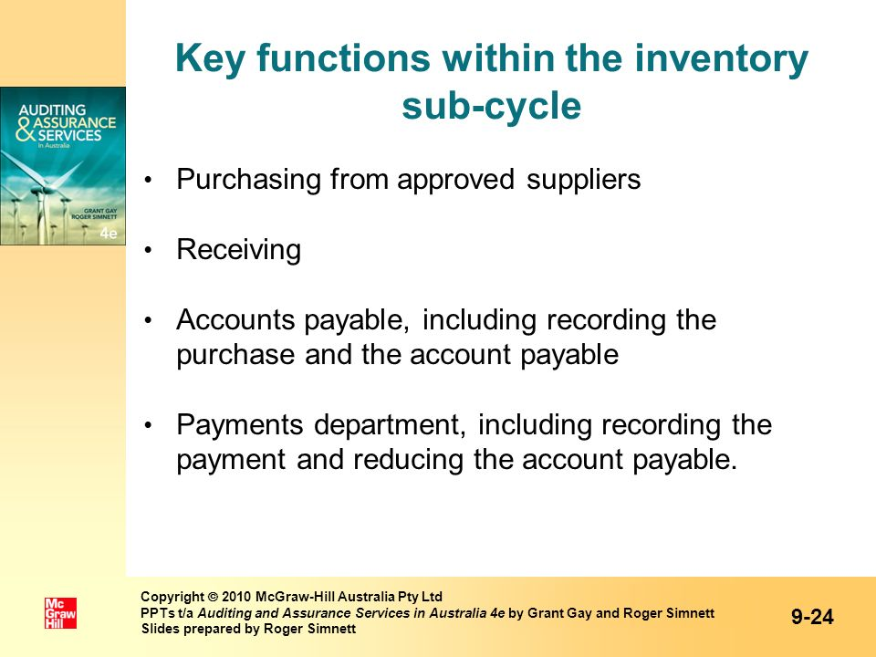 Key functions within the inventory sub-cycle Purchasing from approved suppliers Receiving Accounts payable, including recording the purchase and the a