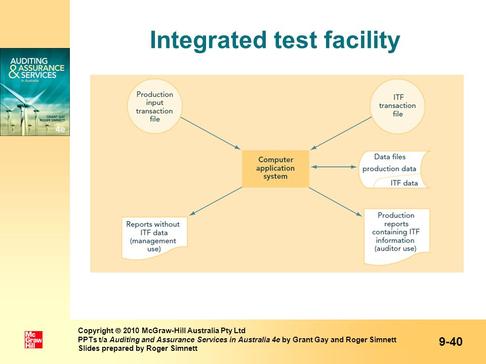 Integrated test facility 9-40 Copyright 2010 McGraw-Hill Australia Pty Ltd PPTs t/a Auditing and Assurance Services in Australia 4e by Grant Gay and R