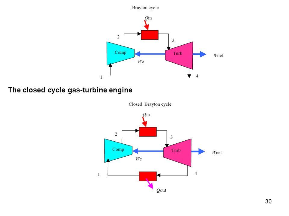 30 The closed cycle gas-turbine engine