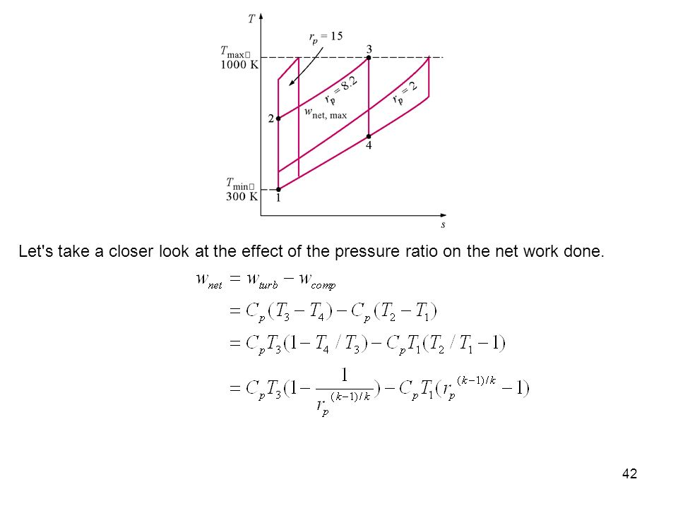 42 Let's take a closer look at the effect of the pressure ratio on the net work done.
