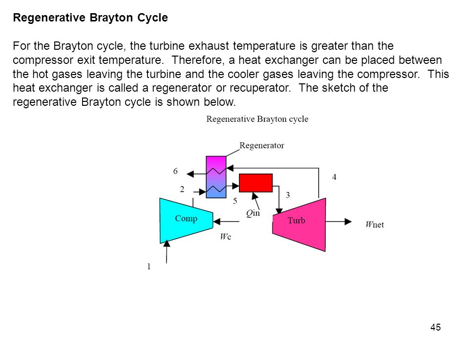 45 Regenerative Brayton Cycle For the Brayton cycle, the turbine exhaust temperature is greater than the compressor exit temperature. Therefore, a hea