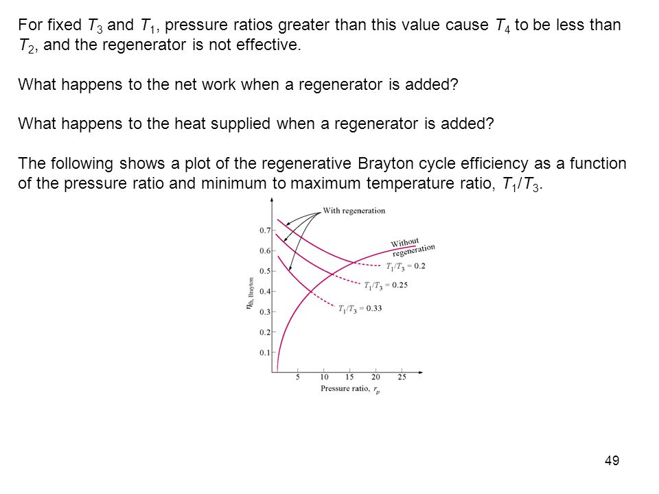 49 For fixed T 3 and T 1, pressure ratios greater than this value cause T 4 to be less than T 2, and the regenerator is not effective. What happens to