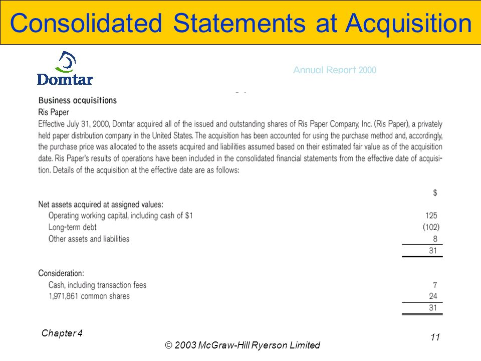 Chapter 4 © 2003 McGraw-Hill Ryerson Limited 11 Consolidated Statements at Acquisition