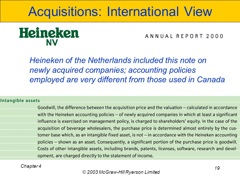 Chapter 4 © 2003 McGraw-Hill Ryerson Limited 19 Acquisitions: International View Heineken of the Netherlands included this note on newly acquired companies; accounting policies employed are very different from those used in Canada