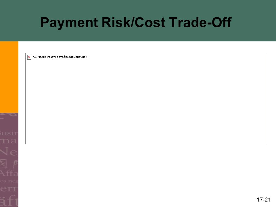17-21 Payment Risk/Cost Trade-Off