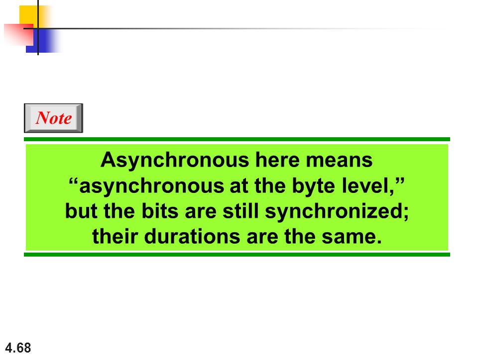4.68 Asynchronous here means asynchronous at the byte level, but the bits are still synchronized; their durations are the same. Note