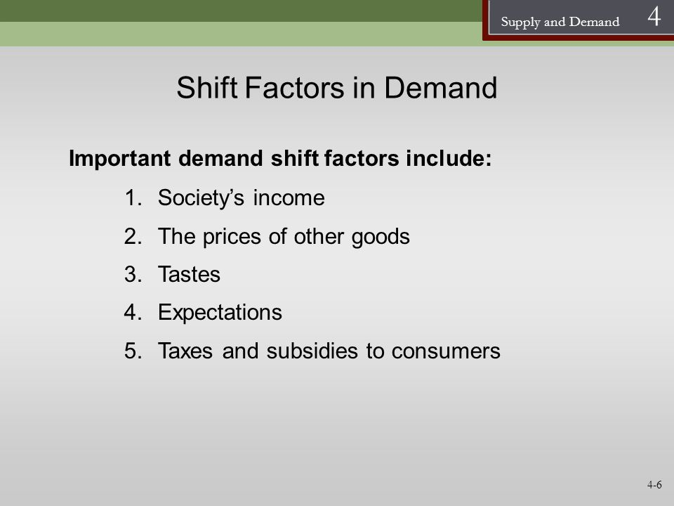 Supply and Demand 4 Shift Factors in Demand Important demand shift factors include: 1.Societys income 2.The prices of other goods 3.Tastes 4.Expectati