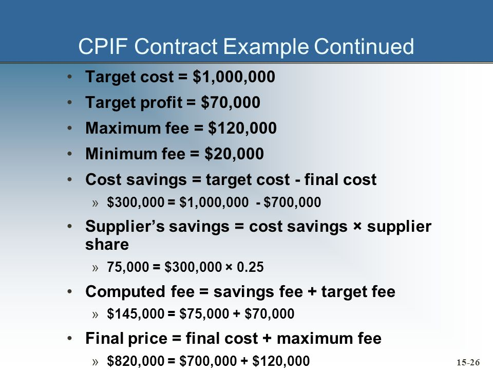 CPIF Contract Example Continued Target cost = $1,000,000 Target profit = $70,000 Maximum fee = $120,000 Minimum fee = $20,000 Cost savings = target co