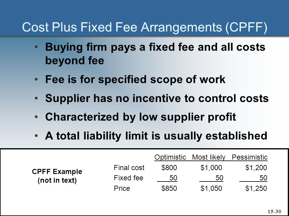 Cost Plus Fixed Fee Arrangements (CPFF) Buying firm pays a fixed fee and all costs beyond fee Fee is for specified scope of work Supplier has no incen