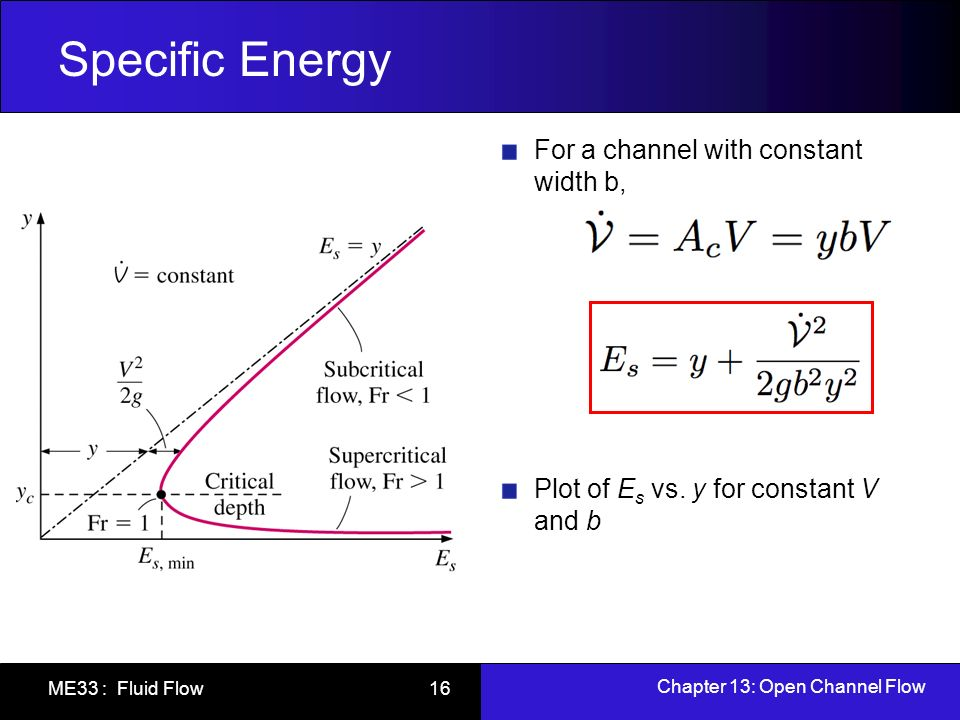 Chapter 13: Open Channel Flow ME33 : Fluid Flow 16 Specific Energy For a channel with constant width b, Plot of E s vs. y for constant V and b