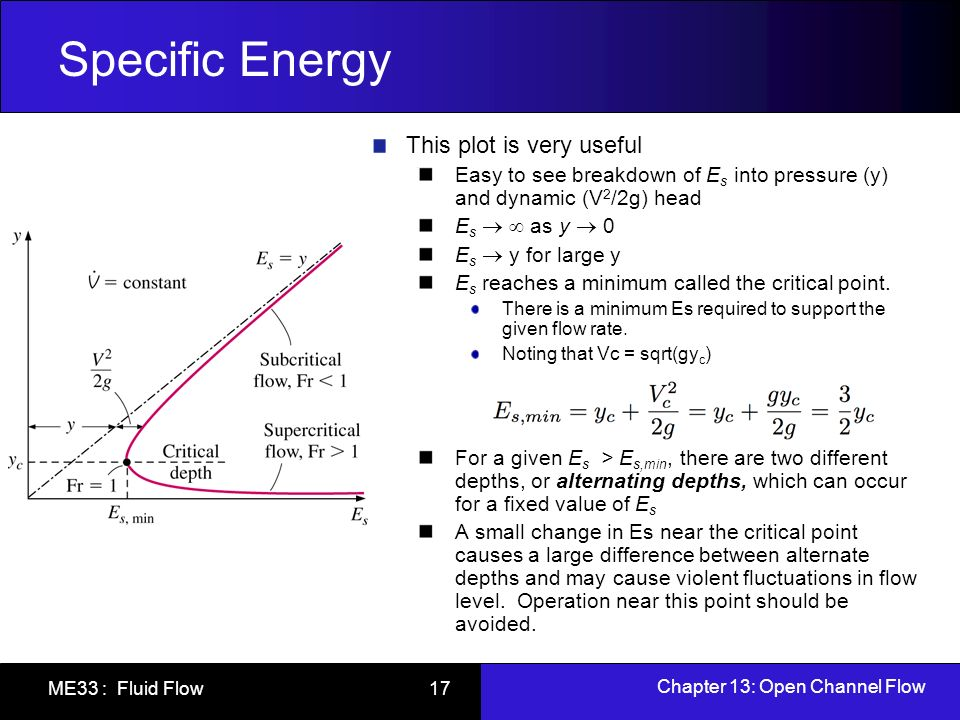 Chapter 13: Open Channel Flow ME33 : Fluid Flow 17 Specific Energy This plot is very useful Easy to see breakdown of E s into pressure (y) and dynamic