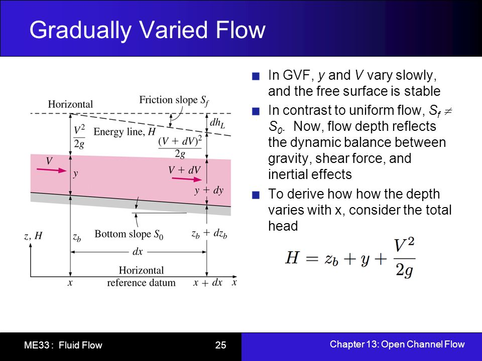 Chapter 13: Open Channel Flow ME33 : Fluid Flow 25 Gradually Varied Flow In GVF, y and V vary slowly, and the free surface is stable In contrast to un