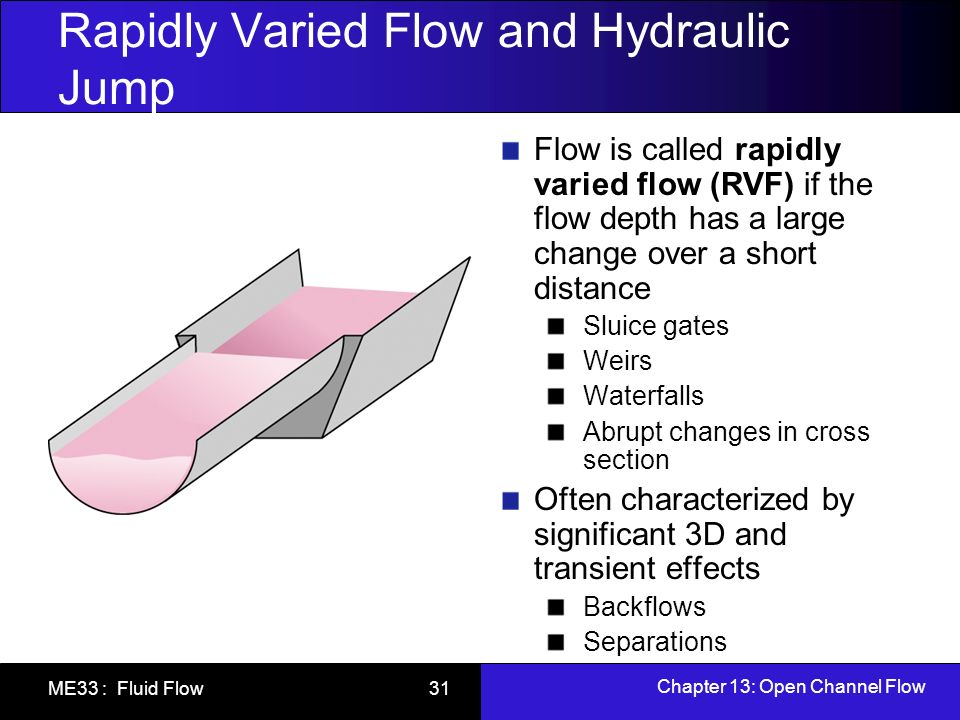 Chapter 13: Open Channel Flow ME33 : Fluid Flow 31 Rapidly Varied Flow and Hydraulic Jump Flow is called rapidly varied flow (RVF) if the flow depth h