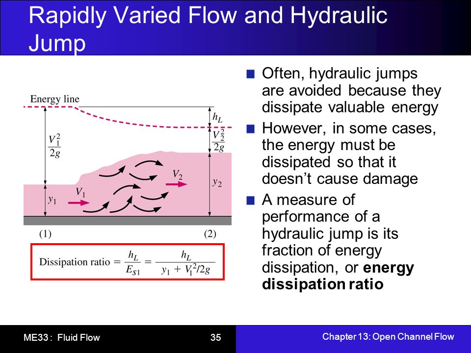 Chapter 13: Open Channel Flow ME33 : Fluid Flow 35 Rapidly Varied Flow and Hydraulic Jump Often, hydraulic jumps are avoided because they dissipate va