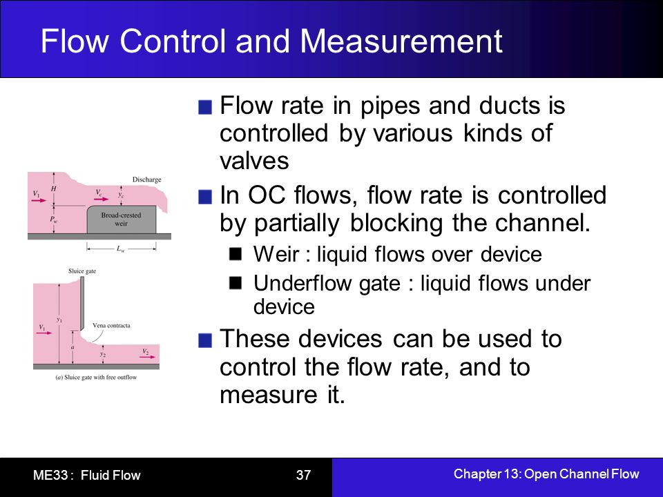 Chapter 13: Open Channel Flow ME33 : Fluid Flow 37 Flow Control and Measurement Flow rate in pipes and ducts is controlled by various kinds of valves