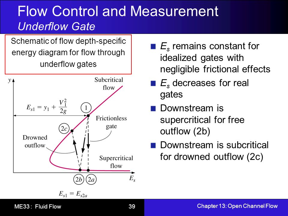 Chapter 13: Open Channel Flow ME33 : Fluid Flow 39 Flow Control and Measurement Underflow Gate E s remains constant for idealized gates with negligibl