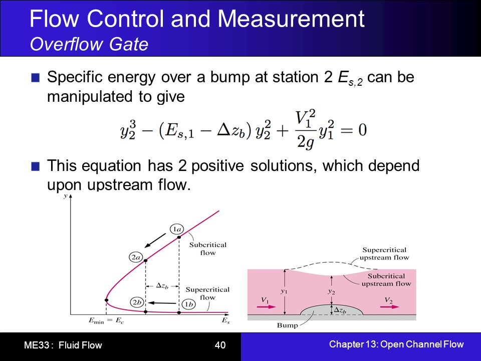 Chapter 13: Open Channel Flow ME33 : Fluid Flow 40 Flow Control and Measurement Overflow Gate Specific energy over a bump at station 2 E s,2 can be ma