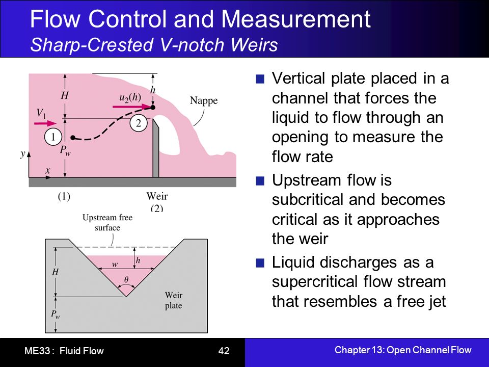 Chapter 13: Open Channel Flow ME33 : Fluid Flow 42 Flow Control and Measurement Sharp-Crested V-notch Weirs Vertical plate placed in a channel that fo