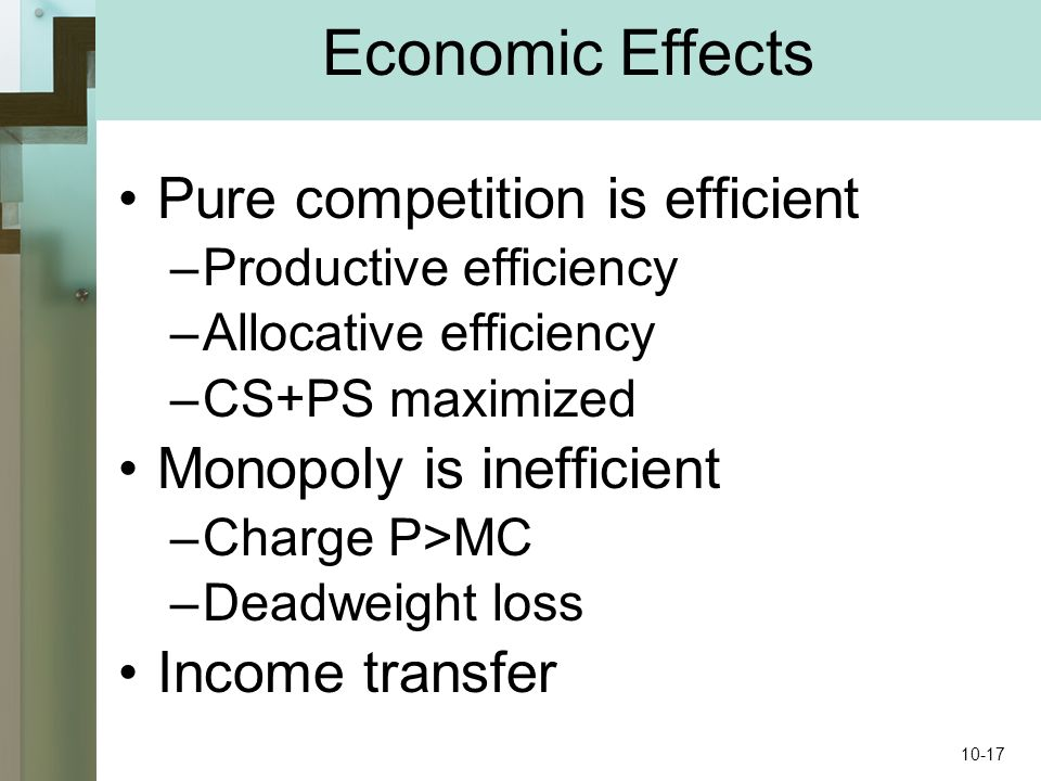Pure competition is efficient –Productive efficiency –Allocative efficiency –CS+PS maximized Monopoly is inefficient –Charge P>MC –Deadweight loss Income transfer Economic Effects 10-17