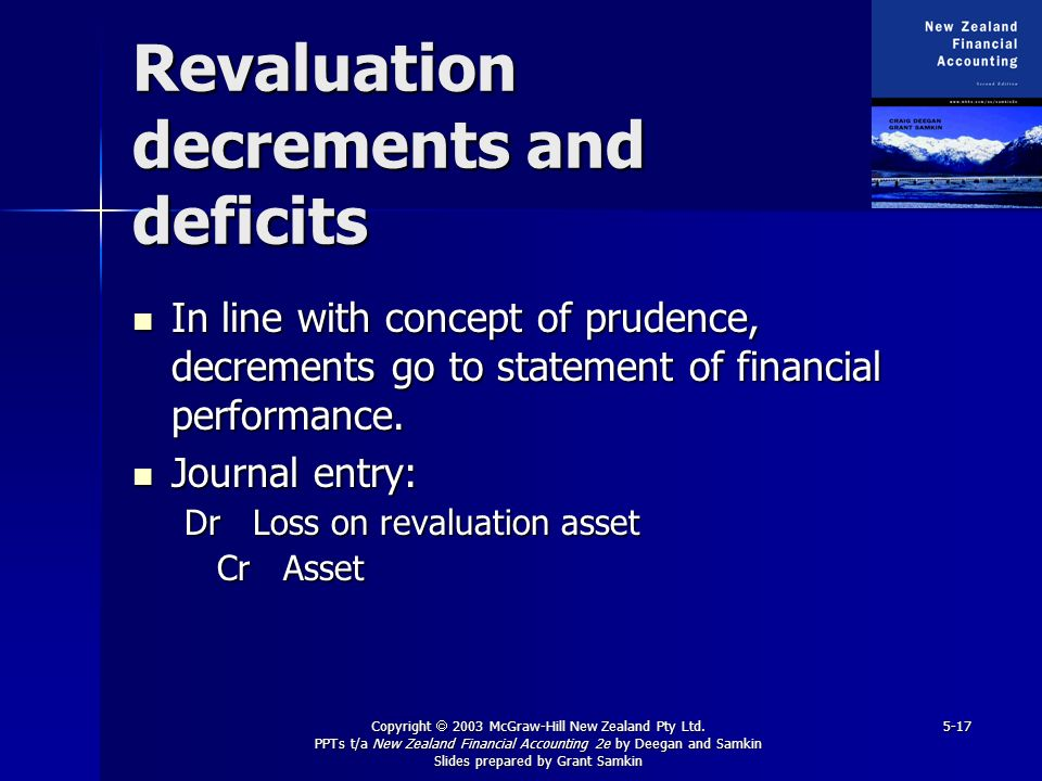 Copyright 2003 McGraw-Hill New Zealand Pty Ltd. PPTs t/a New Zealand Financial Accounting 2e by Deegan and Samkin Slides prepared by Grant Samkin 5-17