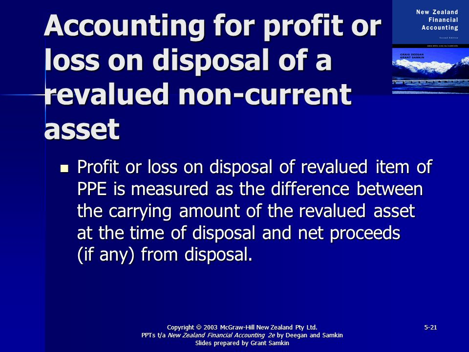 Copyright 2003 McGraw-Hill New Zealand Pty Ltd. PPTs t/a New Zealand Financial Accounting 2e by Deegan and Samkin Slides prepared by Grant Samkin 5-21
