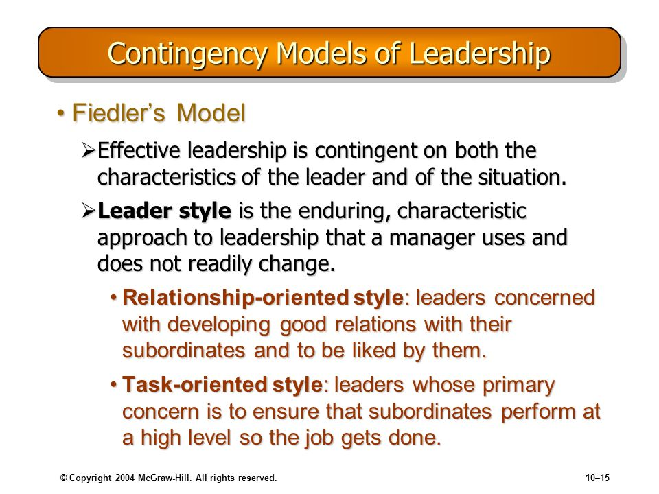 © Copyright 2004 McGraw-Hill. All rights reserved.10–15 Contingency Models of Leadership Fiedlers ModelFiedlers Model Effective leadership is continge