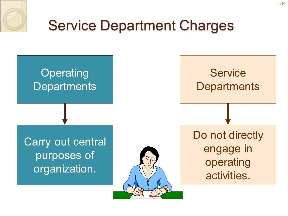 11-1919 Service Department Charges Operating Departments Carry out central purposes of organization. Service Departments Do not directly engage in ope