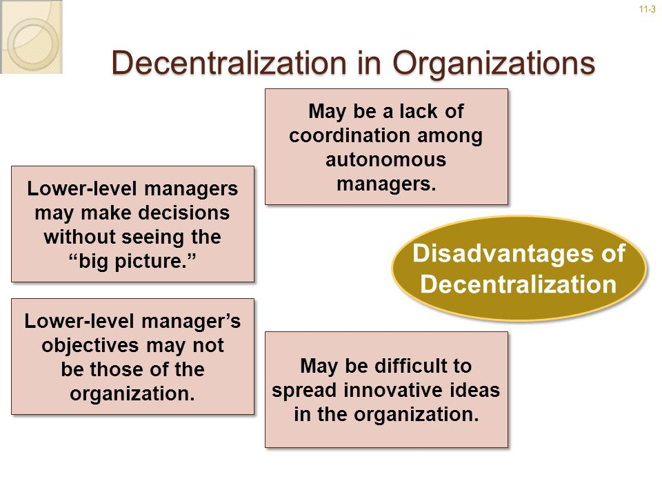 11-33 Decentralization in Organizations Disadvantages of Decentralization Disadvantages of Decentralization Lower-level managers may make decisions wi