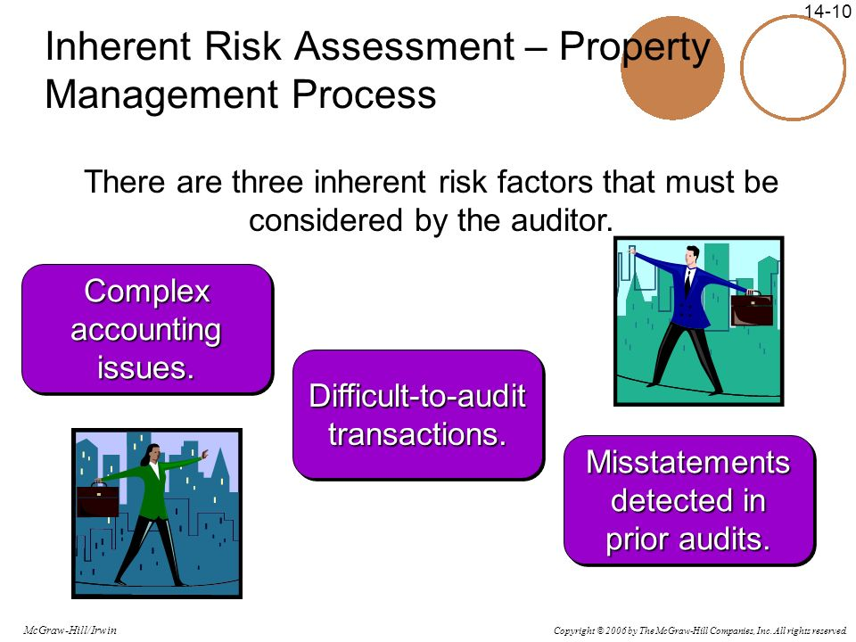 Copyright © 2006 by The McGraw-Hill Companies, Inc. All rights reserved. McGraw-Hill/Irwin 14-10 Inherent Risk Assessment – Property Management Proces