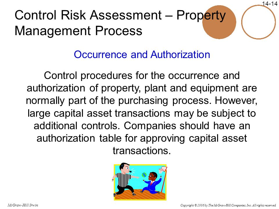 Copyright © 2006 by The McGraw-Hill Companies, Inc. All rights reserved. McGraw-Hill/Irwin 14-14 Control Risk Assessment – Property Management Process