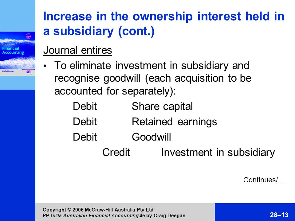Copyright 2005 McGraw-Hill Australia Pty Ltd PPTs t/a Australian Financial Accounting 4e by Craig Deegan 28–13 Increase in the ownership interest held