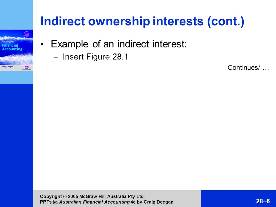 Copyright 2005 McGraw-Hill Australia Pty Ltd PPTs t/a Australian Financial Accounting 4e by Craig Deegan 28–6 Indirect ownership interests (cont.) Exa