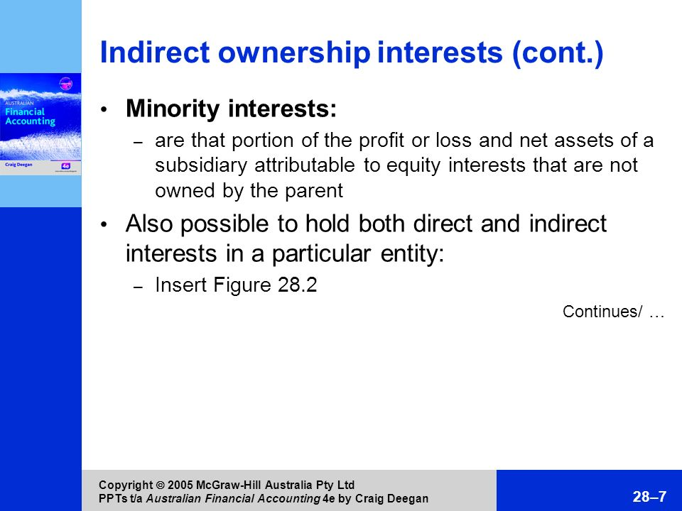 Copyright 2005 McGraw-Hill Australia Pty Ltd PPTs t/a Australian Financial Accounting 4e by Craig Deegan 28–7 Indirect ownership interests (cont.) Min